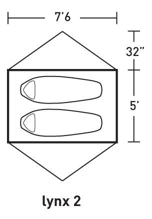 lynx-2-layout